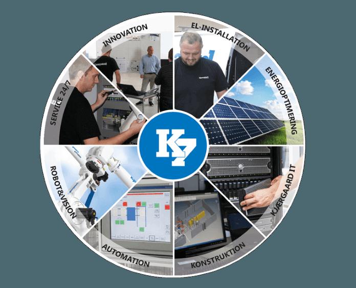 ERP projektleder